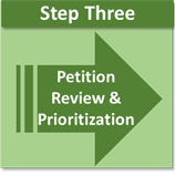 Step 3: Petition Review and Priorization