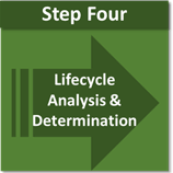 Step 4: Lifecycle Analysis and Determination