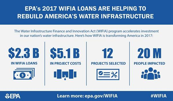 EPA's 2017 WIFIA loans are helping rebuild America's water infrastructure
