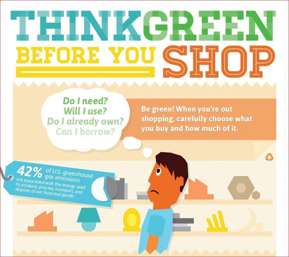 Be green! When you're out shopping, carefully choose what you buy and how much of it.