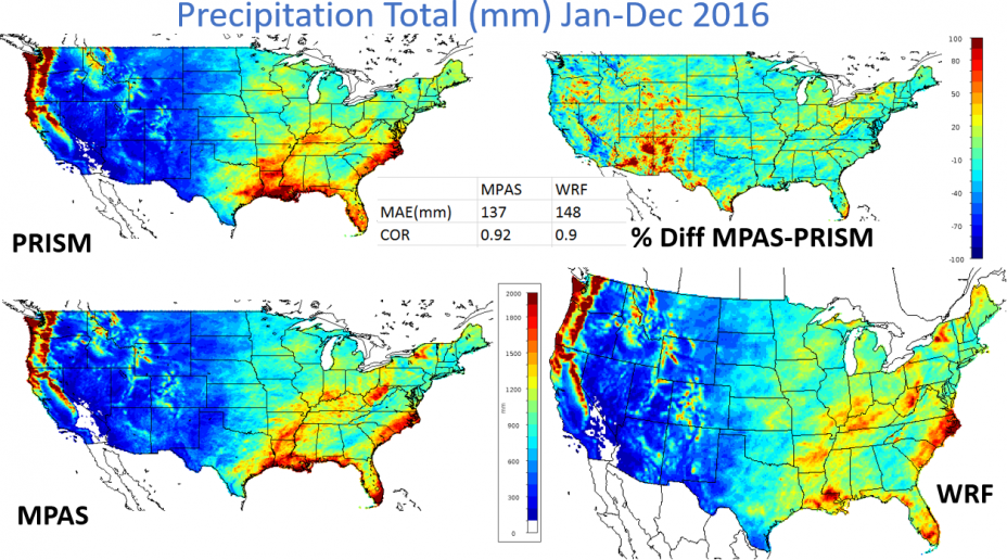 Figure shows the observed precipitation for 2016 over the United States. Also shown is the equivalent modeled precipitation from the MPAS and WRF models. A table of error statistics shows MPAS has lower error and higher correlation.