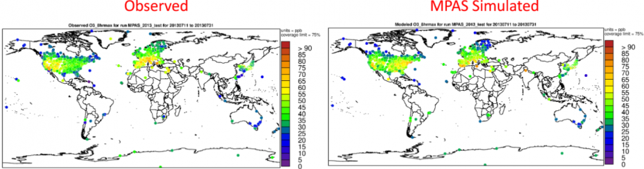 Figure shows observed and simulated global ozone. MPAS-CMAQ is still in development, but early results are promising.