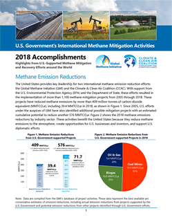 GMI Accomplishments Report Cover 2018