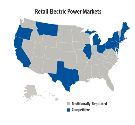 GPP Retail Electric Power Markets