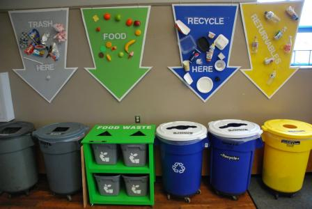 This is a picture of a series of bins for trash, food, recycling and returnables.