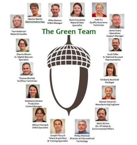 This image is of the Green Team at Curbell, Inc. Head shots of the 16 Green Team members form the border, making the shape of a soft V with a line on top. Inside the soft V is a large brown and white acorn with the green words The Green Team above it.
