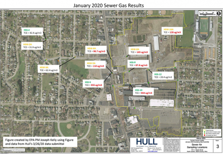 Graphic of Hoover Facility January Gas Results.