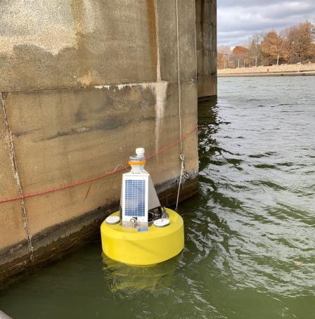 River Monitoring Invention