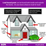 Where to Find Lead-Based Paint in the Home Infographic